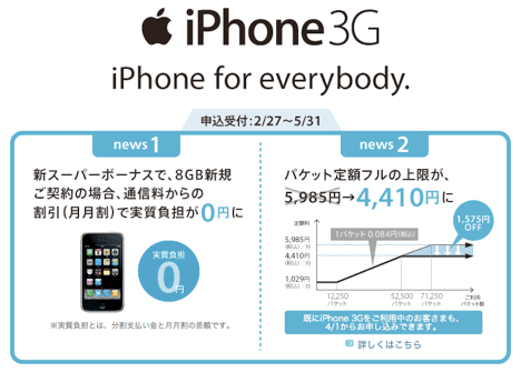 iPhone for everybody キャンペーン適用した。