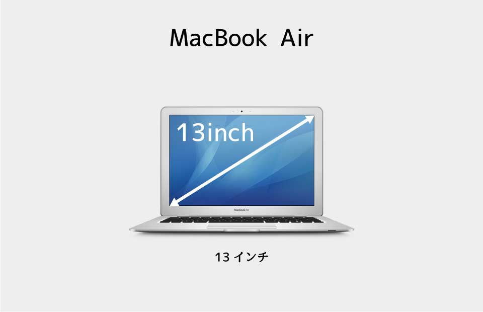 13インチのMacBook ProとMacBook Air