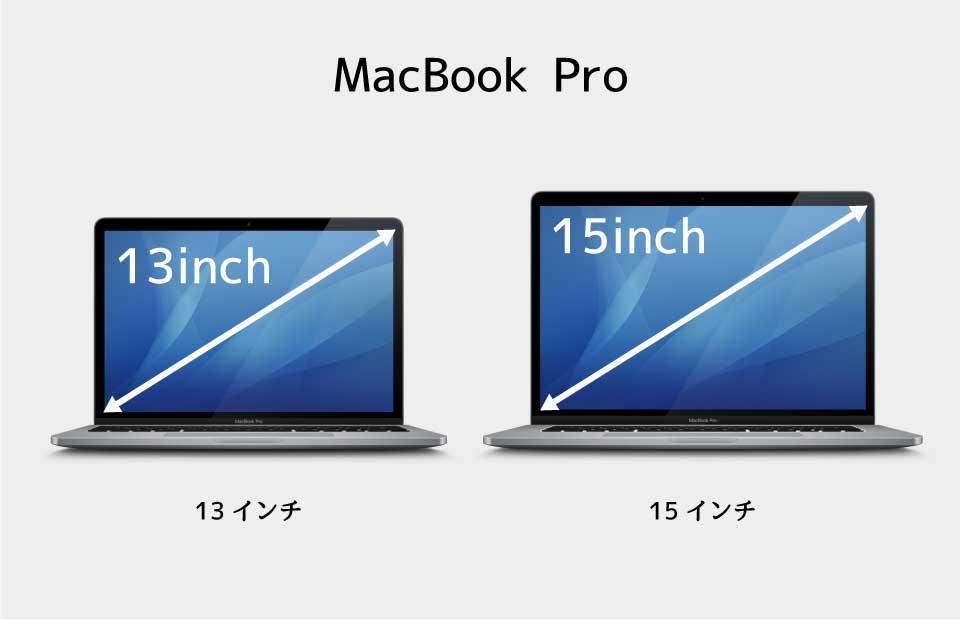 15インチのMacBook Pro
